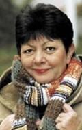 Actress Jitka Zelenohorska, filmography.