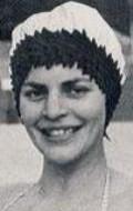 Actress Lissi Alandh, filmography.