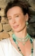 Actress, Writer Maria Izquierdo, filmography.