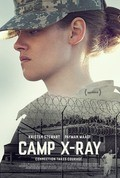 Camp X-Ray - wallpapers.